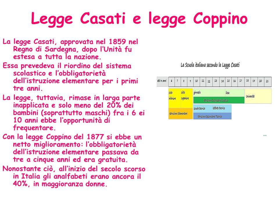 Legge Casati e legge Coppino La legge Casati, approvata nel 1859 nel Regno di Sardegna, dopo lUnità fu estesa a tutta la nazione. Essa prevedeva il ri