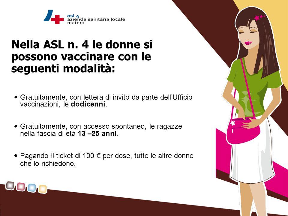 Nella ASL n.