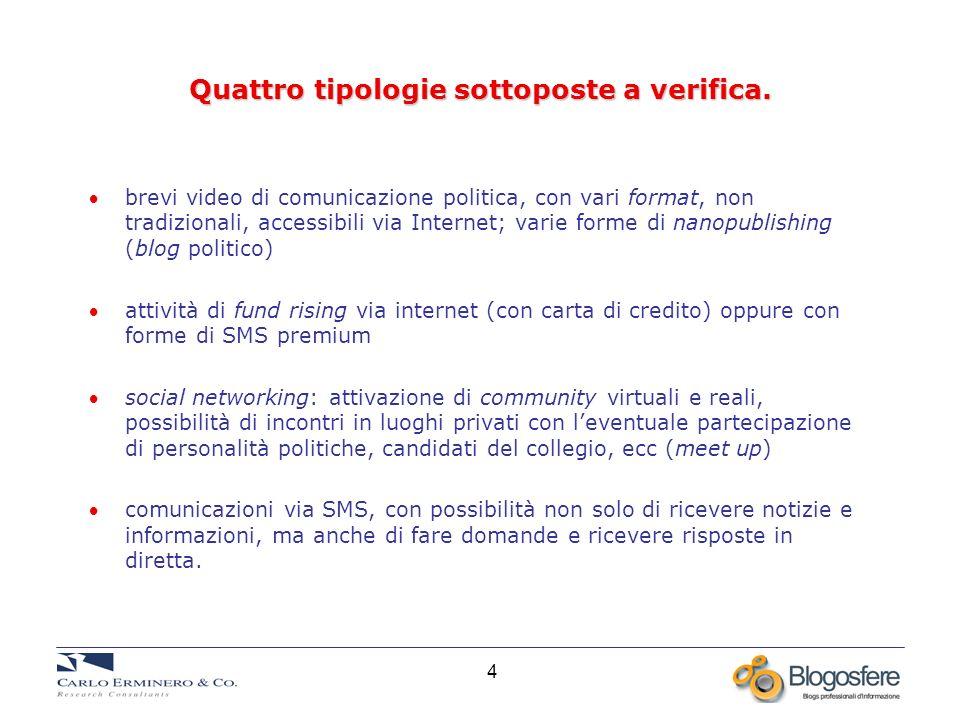 5 Sommario dei risultati.1.La nuova comunicazione politica on line è attesa e sarà gradita.