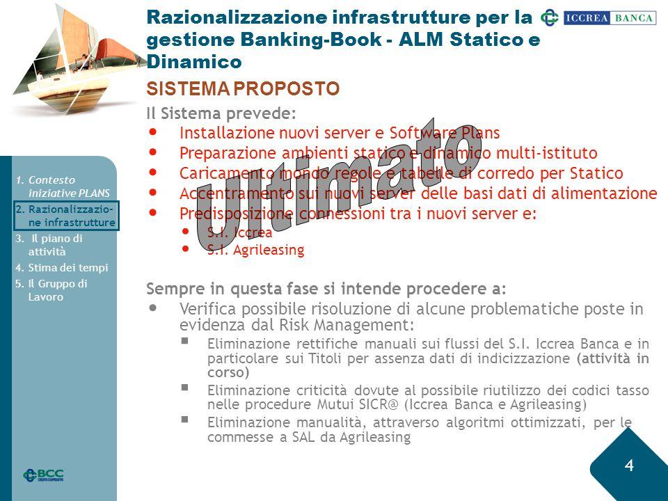 FINE 15 1.Contesto iniziative 2.Razionalizzazio- ne infrastrutture 3.Il piano di attività 4.Il Gruppo di Lavoro 5.Stima tempi e costi