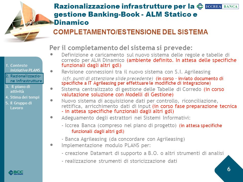 7 Razionalizzazione infrastrutture per la gestione Banking-Book - ALM Statico e Dinamico COMPLETAMENTO/ESTENSIONE DEL SISTEMA 1.Contesto iniziative PLANS 2.Razionalizzazio- ne infrastrutture 3.