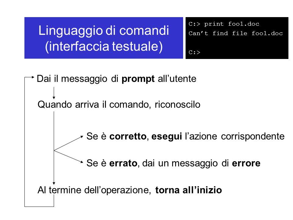 Linguaggio di comandi (interfaccia testuale) Dai il messaggio di prompt allutente Quando arriva il comando, riconoscilo Se è errato, dai un messaggio