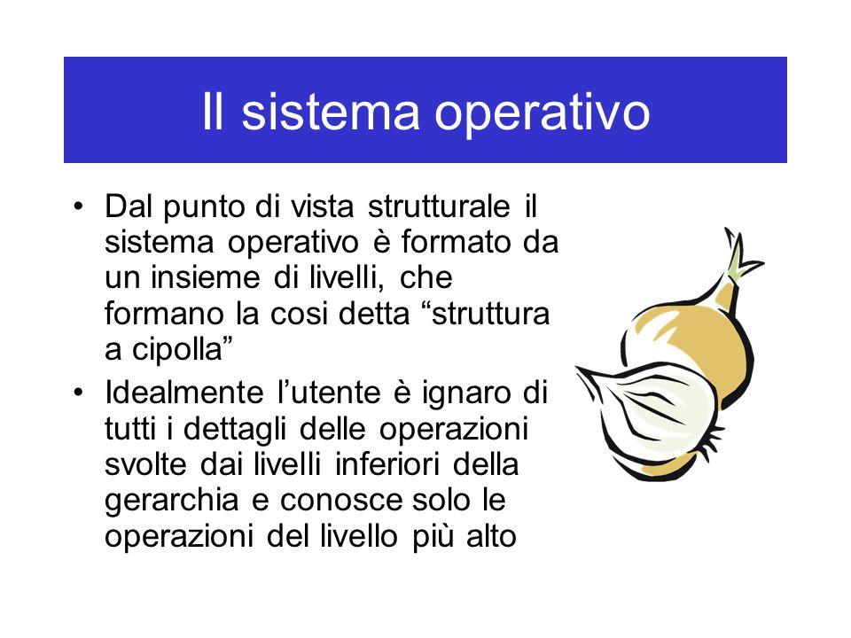 Il sistema operativo Dal punto di vista strutturale il sistema operativo è formato da un insieme di livelli, che formano la cosi detta struttura a cip