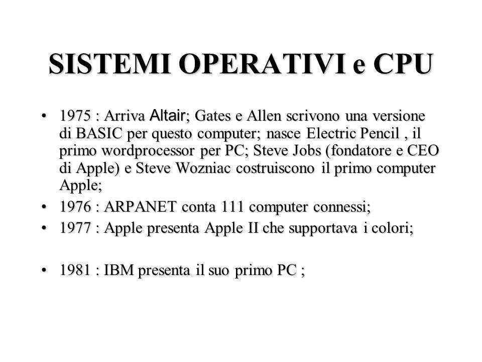 SISTEMI OPERATIVI e CPU 1975 : Arriva Altair ; Gates e Allen scrivono una versione di BASIC per questo computer; nasce Electric Pencil, il primo wordp