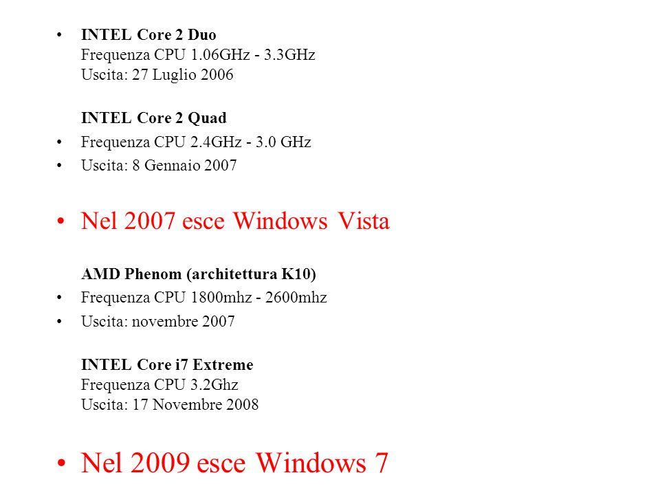 INTEL Core 2 Duo Frequenza CPU 1.06GHz - 3.3GHz Uscita: 27 Luglio 2006 INTEL Core 2 Quad Frequenza CPU 2.4GHz - 3.0 GHz Uscita: 8 Gennaio 2007 Nel 200