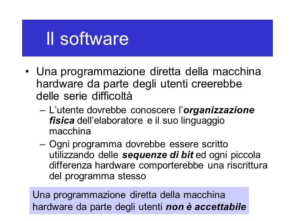 Il software di base Software di base: realizza la macchina virtuale Gli strumenti software che permettono allutente (e ai programmi applicativi) –di interagire con lelaboratore in modo semplice (funzioni di traduzione tra linguaggi diversi) e –di gestire le risorse fisiche Il sistema operativo fa parte del software di base
