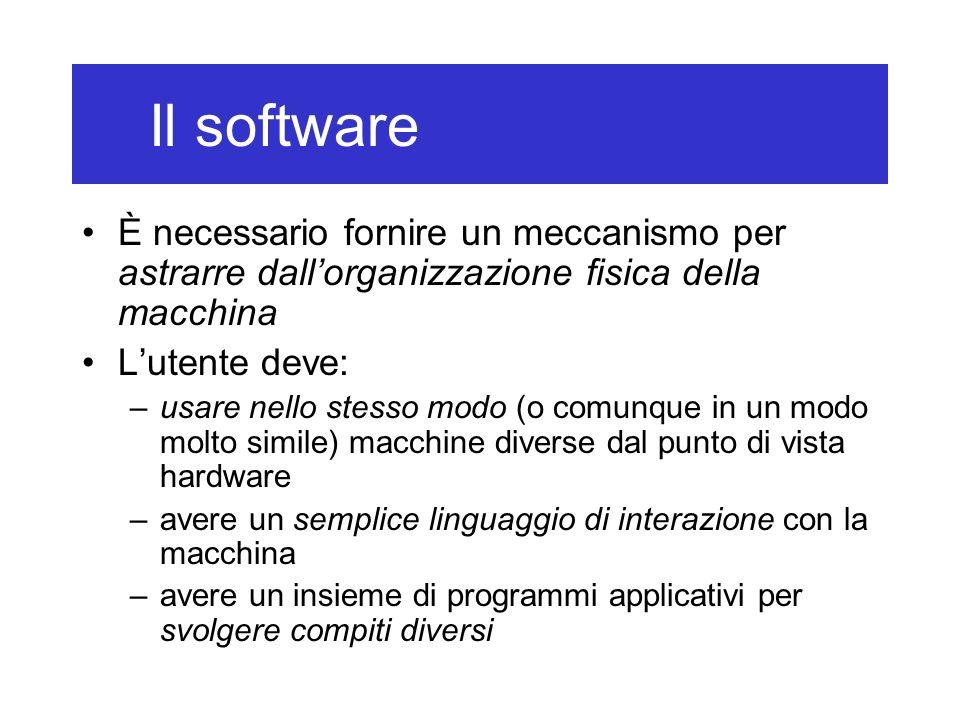 Il sistema operativo È il componente software fondamentale di un computer È formato da un insieme di programmi che interagiscono tra loro per realizzare due obiettivi –Creare un ambiente virtuale per linterazione con lutente –Gestire efficientemente lelaboratore e i suoi dispositivi