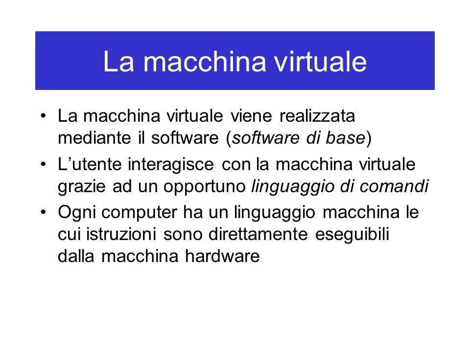 Linguaggio di comandi La macchina virtuale si preoccupa della traduzione di ogni comando impartito dallutente nella sequenza di comandi che realizzano la stessa funzione e sono riconosciuti dalla macchina fisica sottostante