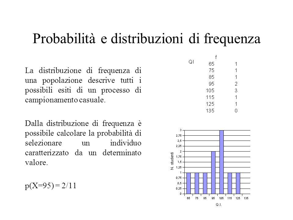 Probabilità e distribuzioni di frequenza La distribuzione di frequenza di una popolazione descrive tutti i possibili esiti di un processo di campionam