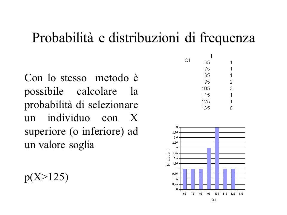 Probabilità e distribuzioni di frequenza Con lo stesso metodo è possibile calcolare la probabilità di selezionare un individuo con X superiore (o infe