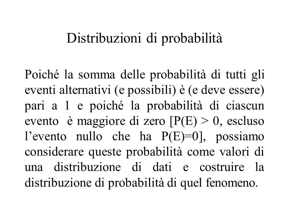 Distribuzioni di probabilità Poiché la somma delle probabilità di tutti gli eventi alternativi (e possibili) è (e deve essere) pari a 1 e poiché la pr