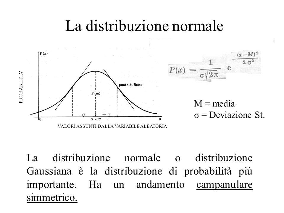 La distribuzione normale La distribuzione normale o distribuzione Gaussiana è la distribuzione di probabilità più importante. Ha un andamento campanul