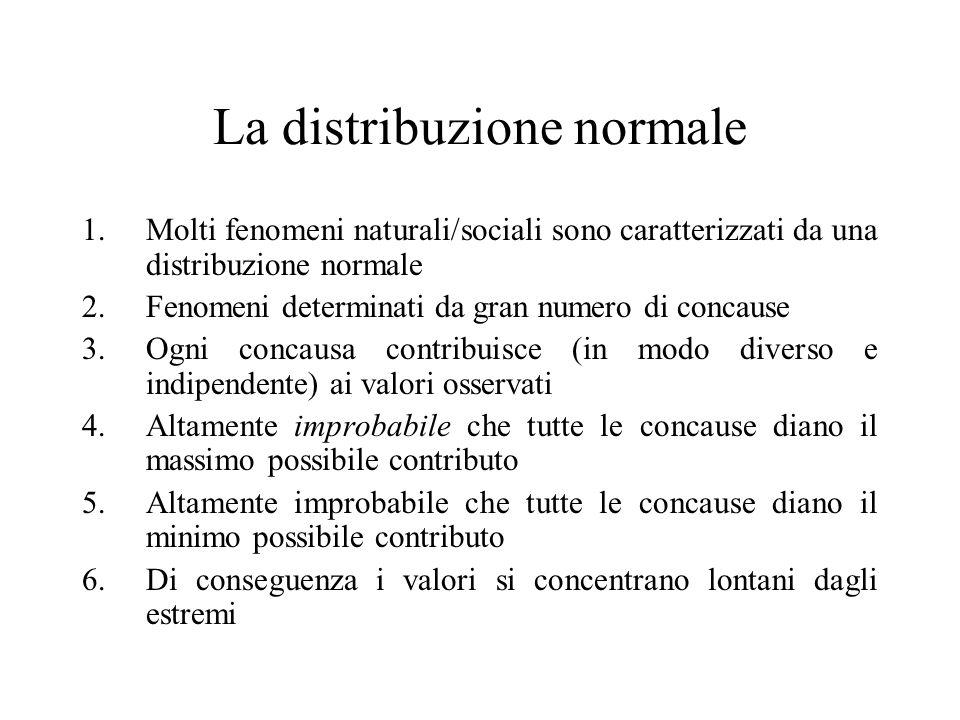 La distribuzione normale 1.Molti fenomeni naturali/sociali sono caratterizzati da una distribuzione normale 2.Fenomeni determinati da gran numero di c