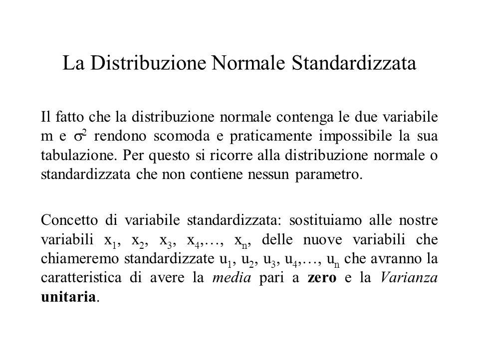 La Distribuzione Normale Standardizzata Il fatto che la distribuzione normale contenga le due variabile m e 2 rendono scomoda e praticamente impossibi