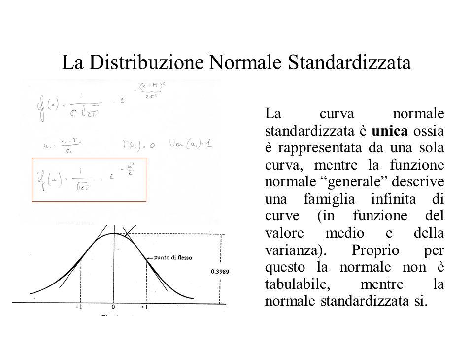 La curva normale standardizzata è unica ossia è rappresentata da una sola curva, mentre la funzione normale generale descrive una famiglia infinita di