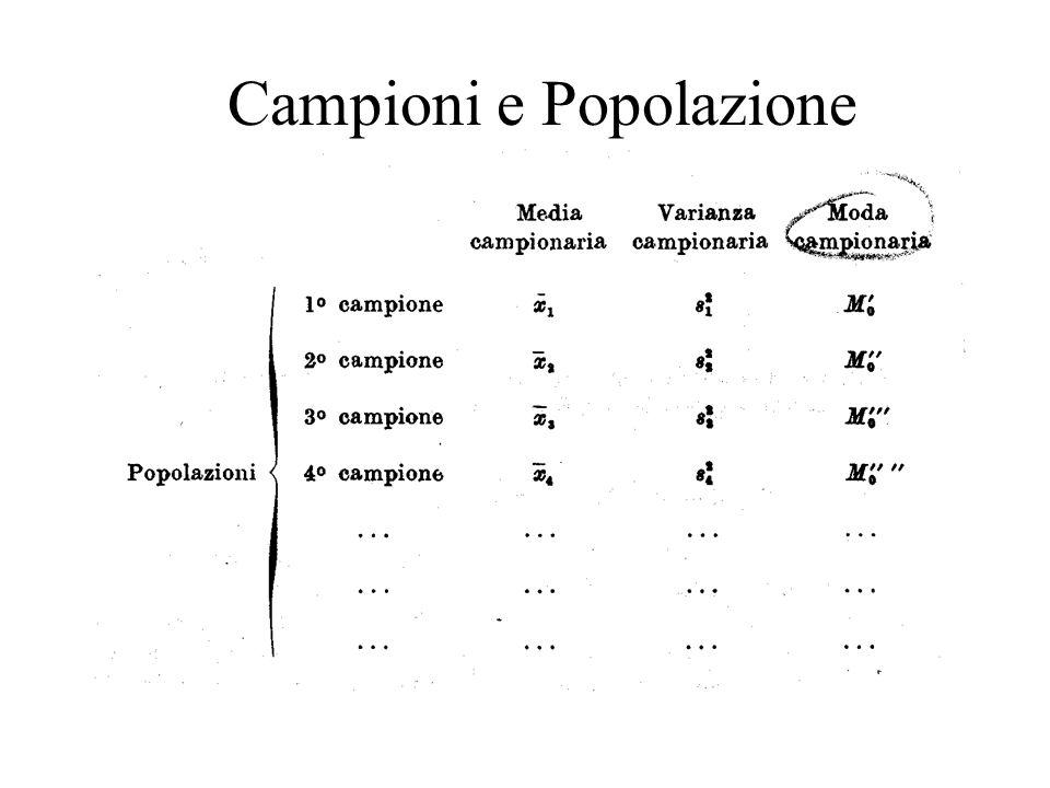 Campioni e Popolazione