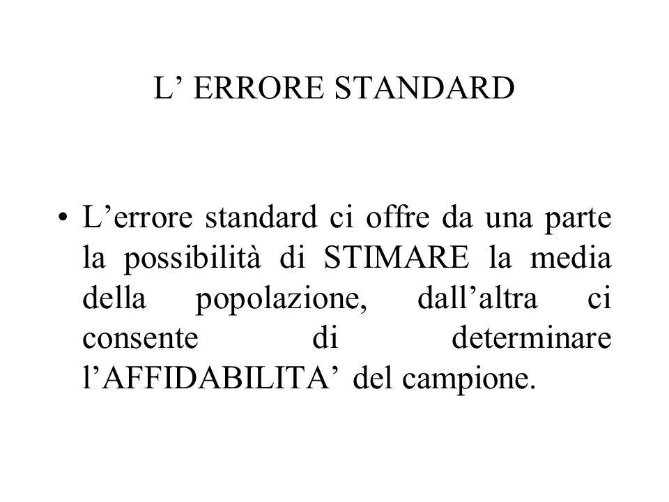 L ERRORE STANDARD Lerrore standard ci offre da una parte la possibilità di STIMARE la media della popolazione, dallaltra ci consente di determinare lA