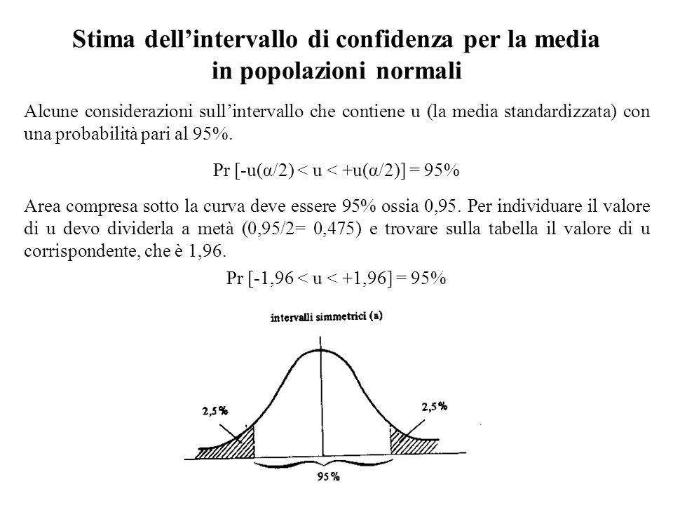 Alcune considerazioni sullintervallo che contiene u (la media standardizzata) con una probabilità pari al 95%. Pr [-u(α/2) < u < +u(α/2)] = 95% Area c