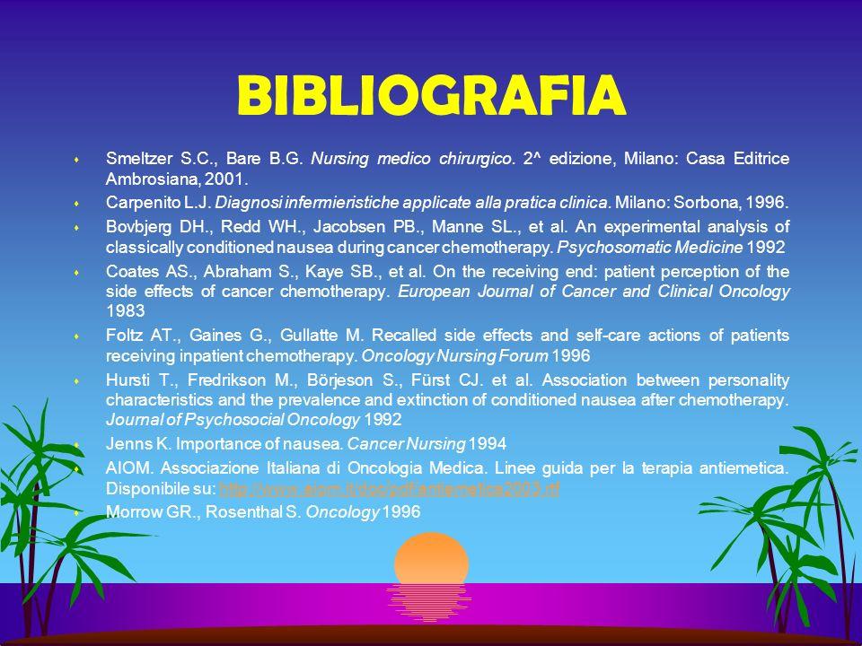 BIBLIOGRAFIA s Smeltzer S.C., Bare B.G. Nursing medico chirurgico. 2^ edizione, Milano: Casa Editrice Ambrosiana, 2001. s Carpenito L.J. Diagnosi infe