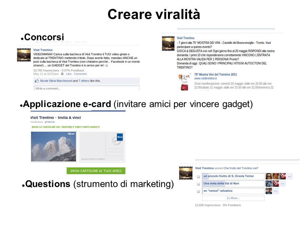 Creare viralità Concorsi Applicazione e-card (invitare amici per vincere gadget) Questions (strumento di marketing)