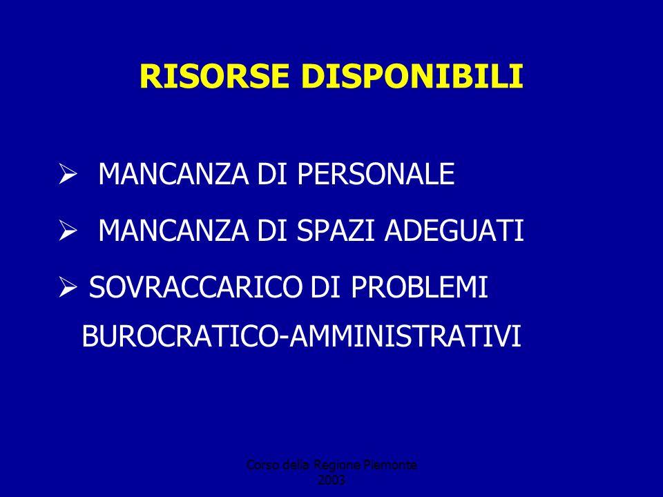 Corso della Regione Piemonte 2003 RISORSE DISPONIBILI MANCANZA DI PERSONALE MANCANZA DI SPAZI ADEGUATI SOVRACCARICO DI PROBLEMI BUROCRATICO-AMMINISTRATIVI