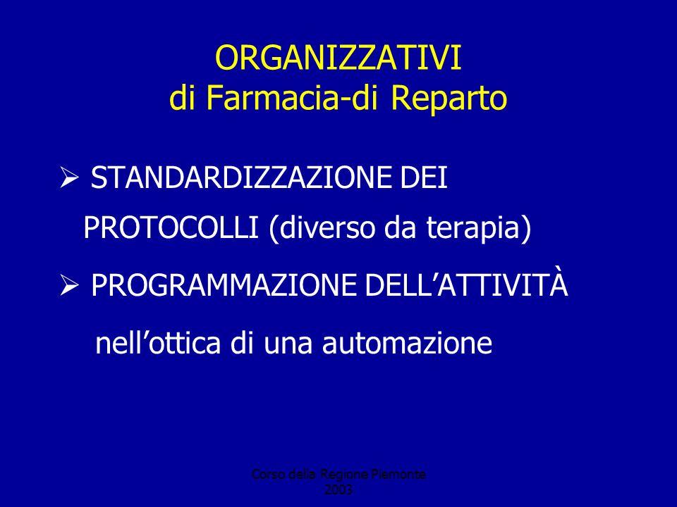 Corso della Regione Piemonte 2003 ORGANIZZATIVI di Farmacia-di Reparto STANDARDIZZAZIONE DEI PROTOCOLLI (diverso da terapia) PROGRAMMAZIONE DELLATTIVITÀ nellottica di una automazione