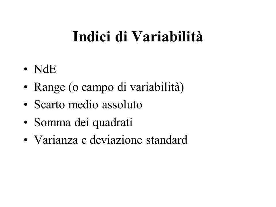 Il concetto di variabilità La variabilità è una misura della dispersione di una distribuzione di frequenza La variabilità determina il grado in cui una singola misura è rappresentativa della popolazione Elevata variabilità Bassa variabilità
