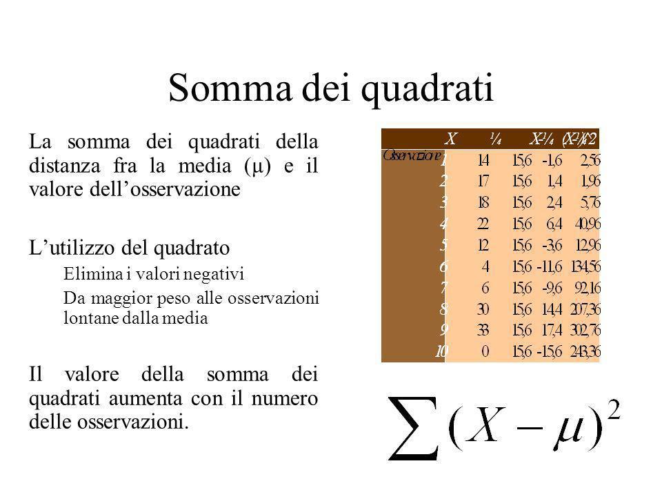 Somma dei quadrati La somma dei quadrati della distanza fra la media (µ) e il valore dellosservazione Lutilizzo del quadrato Elimina i valori negativi