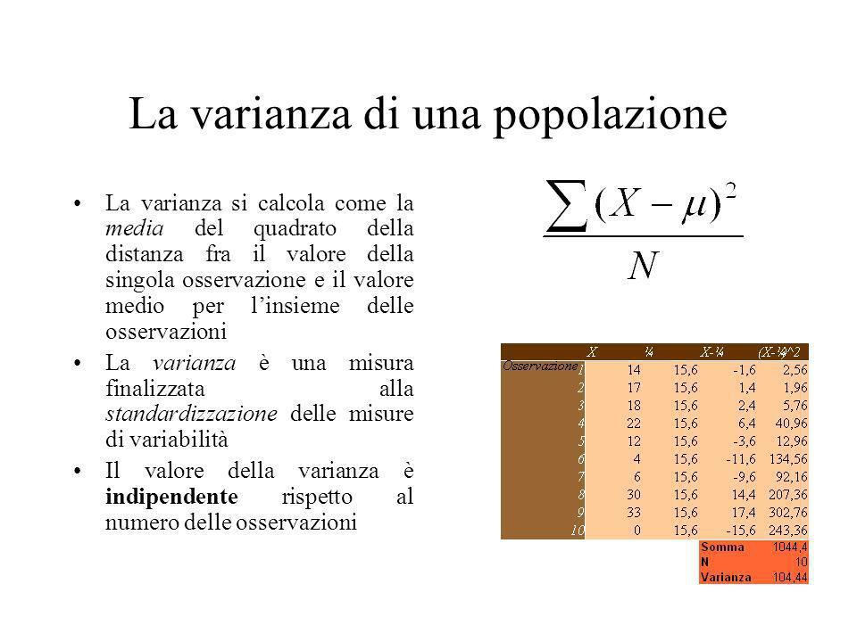 La varianza di una popolazione La varianza si calcola come la media del quadrato della distanza fra il valore della singola osservazione e il valore m