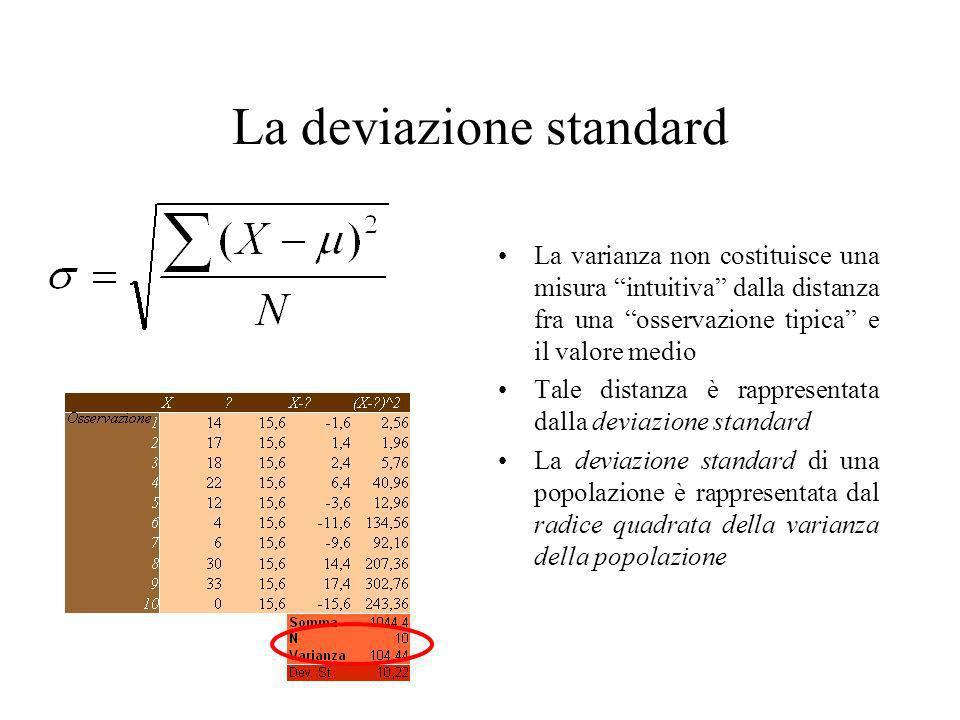 La deviazione standard La varianza non costituisce una misura intuitiva dalla distanza fra una osservazione tipica e il valore medio Tale distanza è r