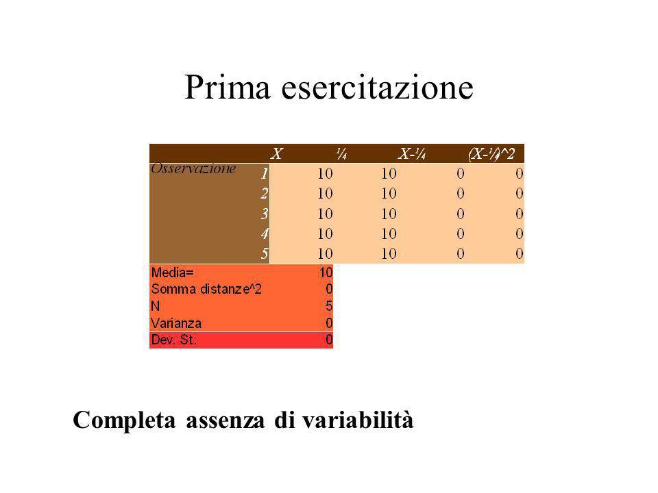 Prima esercitazione Completa assenza di variabilità