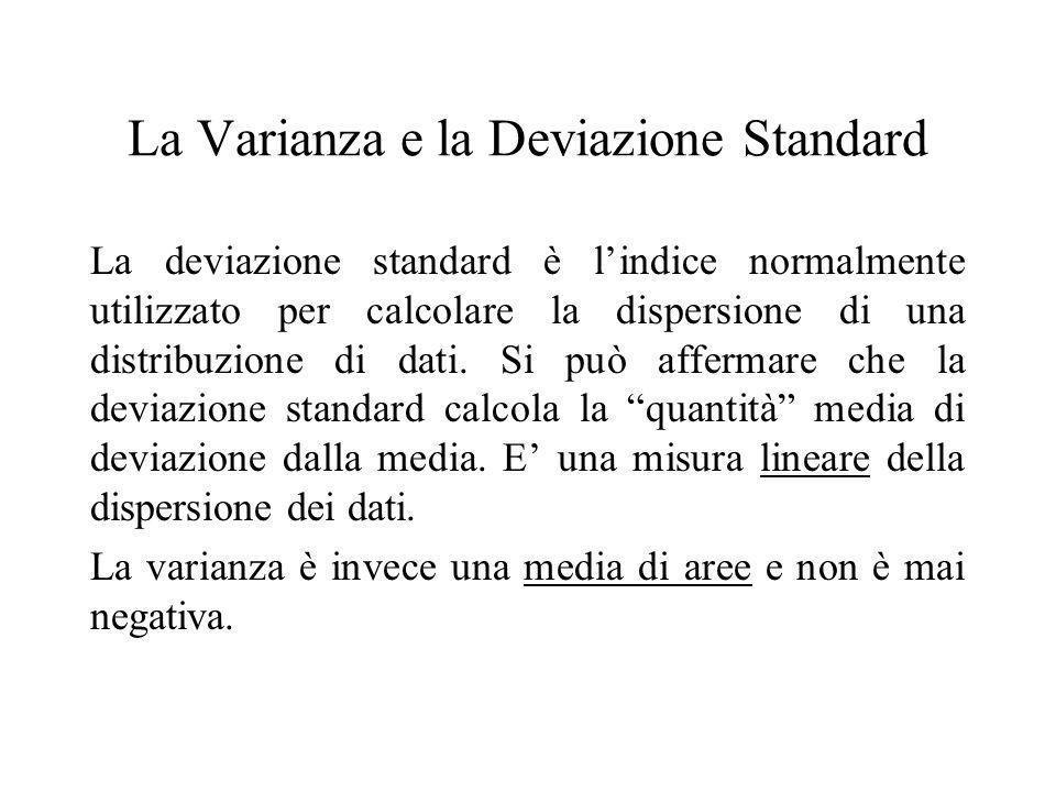 La Varianza e la Deviazione Standard La deviazione standard è lindice normalmente utilizzato per calcolare la dispersione di una distribuzione di dati