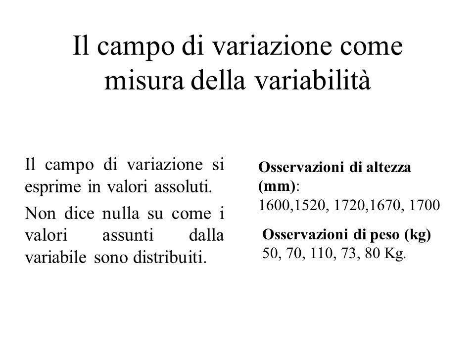 Il campo di variazione come misura della variabilità Il campo di variazione si esprime in valori assoluti. Non dice nulla su come i valori assunti dal