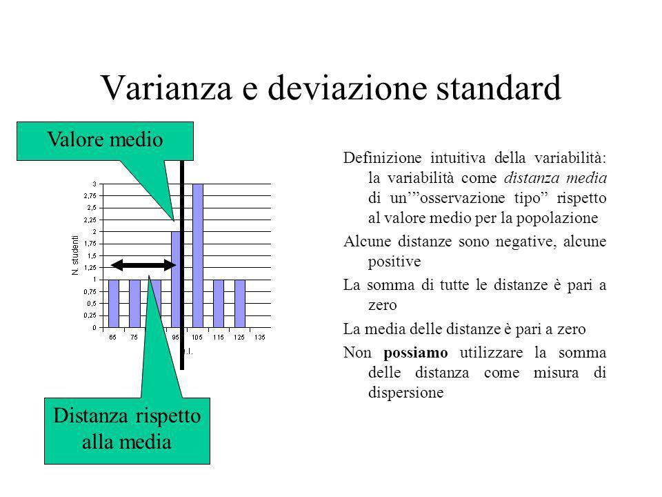 Somma dei quadrati La somma dei quadrati della distanza fra la media (µ) e il valore dellosservazione Lutilizzo del quadrato Elimina i valori negativi Da maggior peso alle osservazioni lontane dalla media Il valore della somma dei quadrati aumenta con il numero delle osservazioni.
