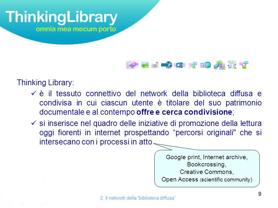 10 Thinking Library consente: la raccolta la catalogazione la disseminazione la condivisione del patrimonio documentale prodotto da singoli utenti, da gruppi di progetto, da comunità di apprendimento e comunità di pratica 2.