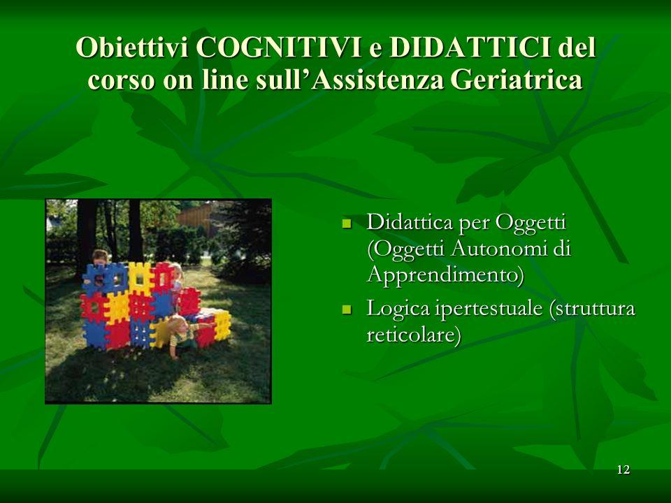 Obiettivi COGNITIVI e DIDATTICI del corso on line sullAssistenza Geriatrica Didattica per Oggetti (Oggetti Autonomi di Apprendimento) Didattica per Oggetti (Oggetti Autonomi di Apprendimento) Logica ipertestuale (struttura reticolare) Logica ipertestuale (struttura reticolare) 12