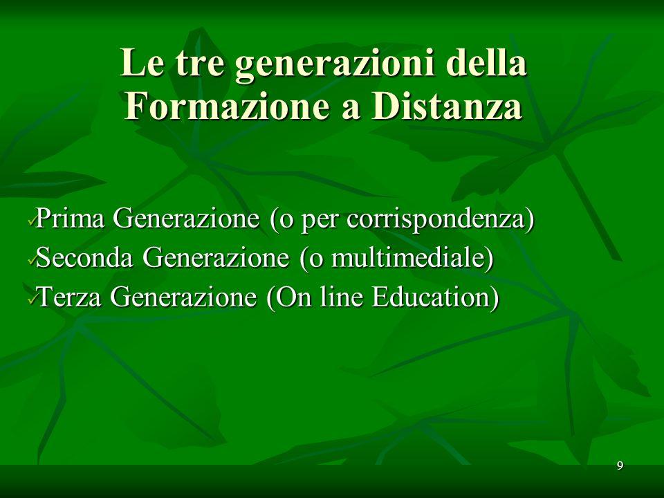 Le tre generazioni della Formazione a Distanza Prima Generazione (o per corrispondenza) Prima Generazione (o per corrispondenza) Seconda Generazione (o multimediale) Seconda Generazione (o multimediale) Terza Generazione (On line Education) Terza Generazione (On line Education) 9