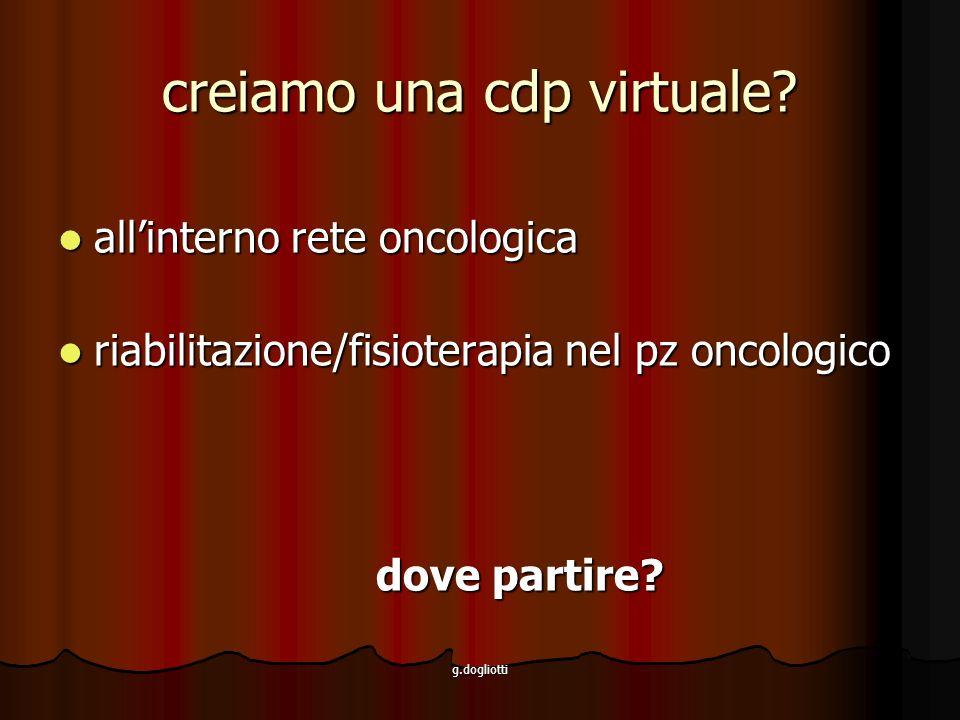 g.dogliotti come? ThinkTagforum Wiki Banche Chat