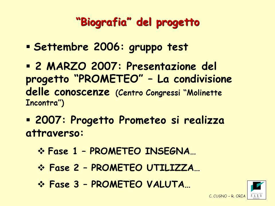 Biografia del progetto Settembre 2006: gruppo test 2 MARZO 2007: Presentazione del progetto PROMETEO – La condivisione delle conoscenze (Centro Congre