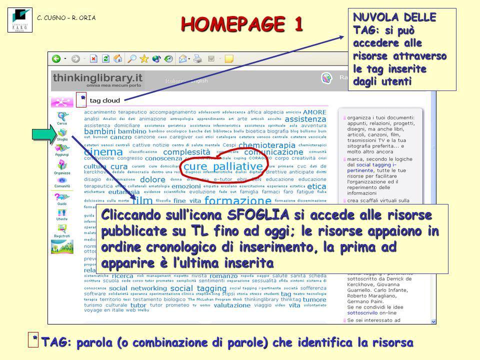 HOMEPAGE 1 HOMEPAGE 1 NUVOLA DELLE TAG: si può accedere alle risorse attraverso le tag inserite dagli utenti TAG: parola (o combinazione di parole) ch