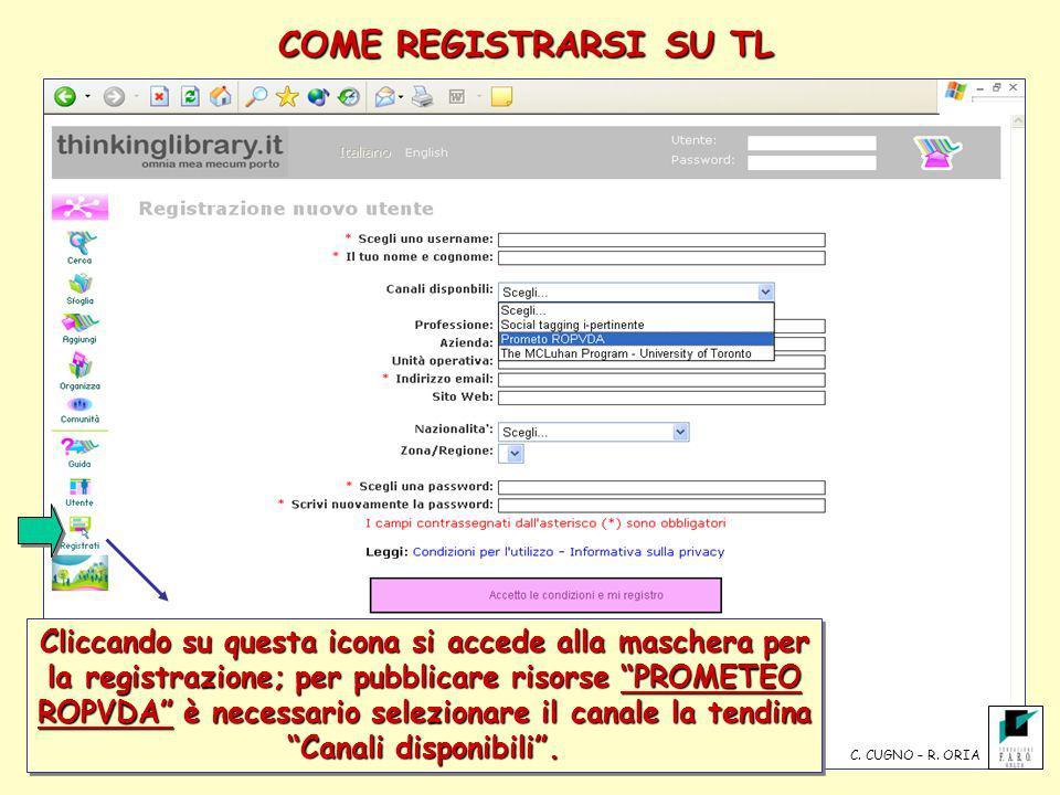 COME REGISTRARSI SU TL C. CUGNO – R. ORIA Cliccando su questa icona si accede alla maschera per la registrazione; per pubblicare risorse PROMETEO ROPV
