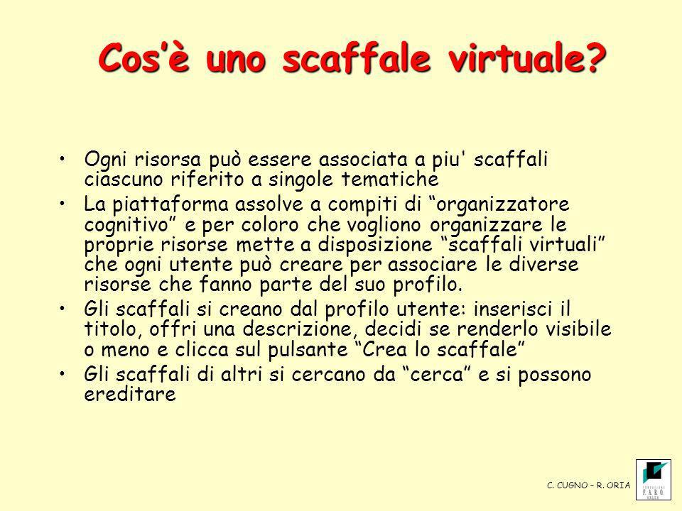 Cosè uno scaffale virtuale? Ogni risorsa può essere associata a piu' scaffali ciascuno riferito a singole tematiche La piattaforma assolve a compiti d