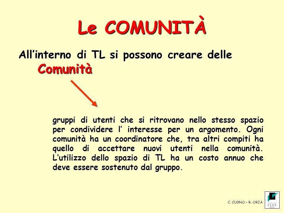 Le COMUNITÀ Allinterno di TL si possono creare delle Comunità Comunità gruppi di utenti che si ritrovano nello stesso spazio per condividere l interes