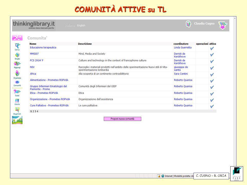 COMUNITÀ ATTIVE su TL C. CUGNO – R. ORIA