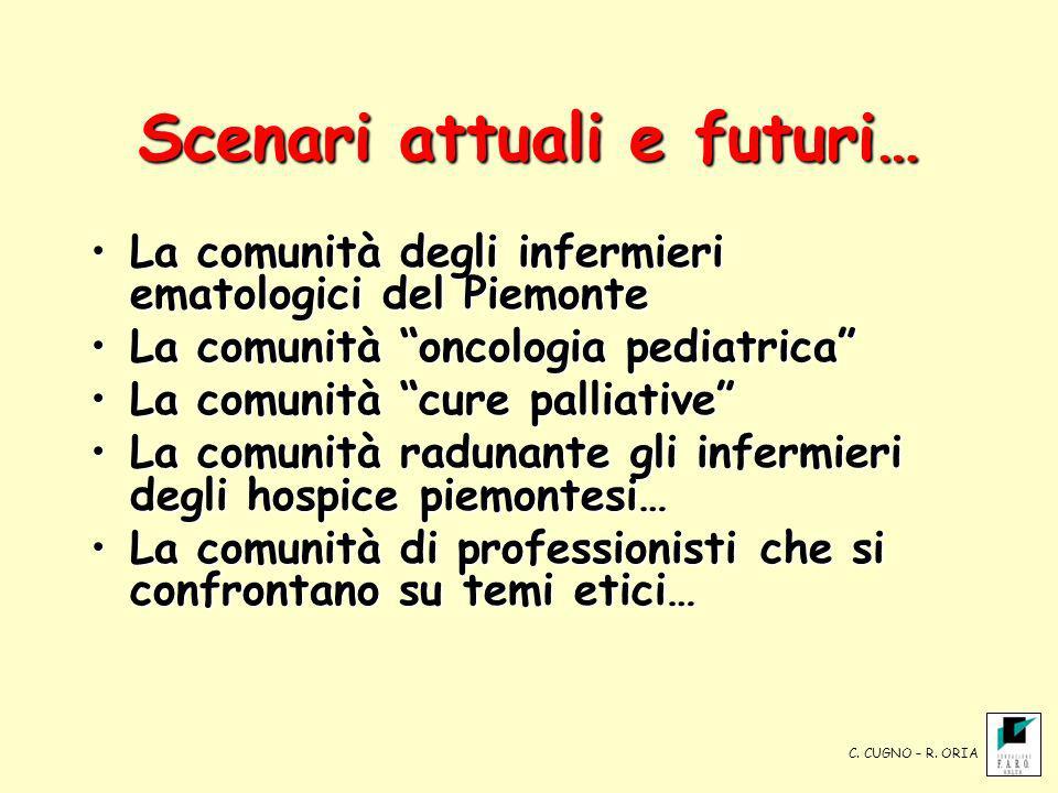 Scenari attuali e futuri… La comunità degli infermieri ematologici del PiemonteLa comunità degli infermieri ematologici del Piemonte La comunità oncol
