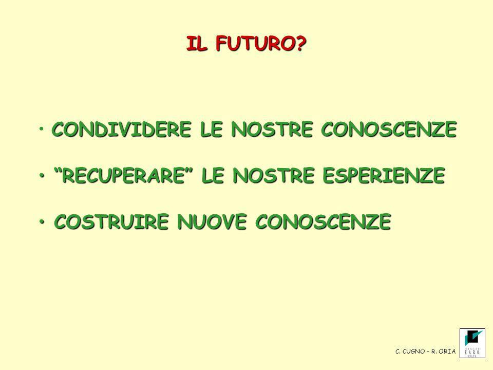 IL FUTURO? CONDIVIDERE LE NOSTRE CONOSCENZE RECUPERARE LE NOSTRE ESPERIENZE RECUPERARE LE NOSTRE ESPERIENZE COSTRUIRE NUOVE CONOSCENZE COSTRUIRE NUOVE