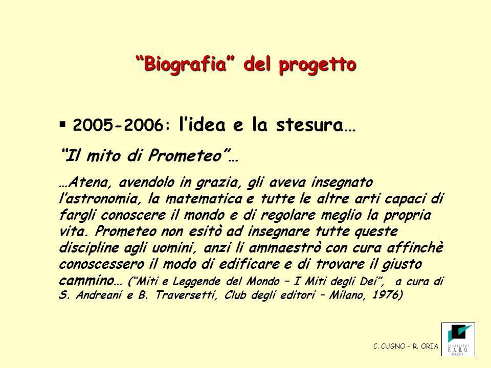 Biografia del progetto 2005-2006: lidea e la stesura… Il mito di Prometeo… …Atena, avendolo in grazia, gli aveva insegnato lastronomia, la matematica