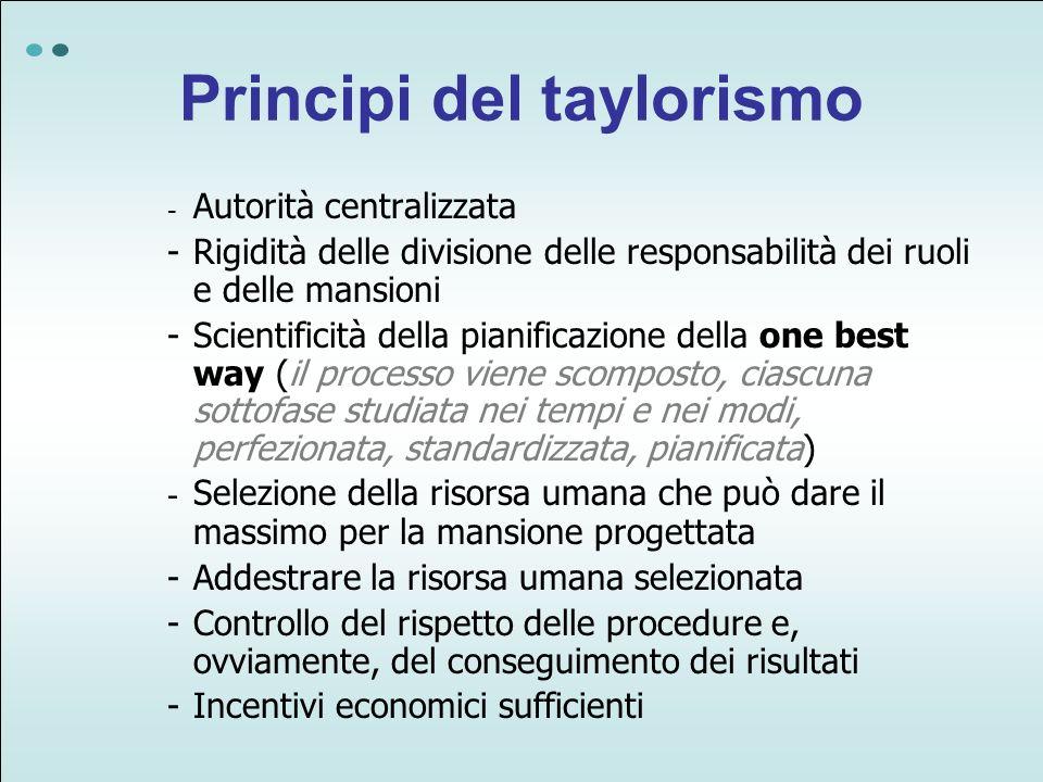 Principi del taylorismo - Autorità centralizzata -Rigidità delle divisione delle responsabilità dei ruoli e delle mansioni -Scientificità della pianif