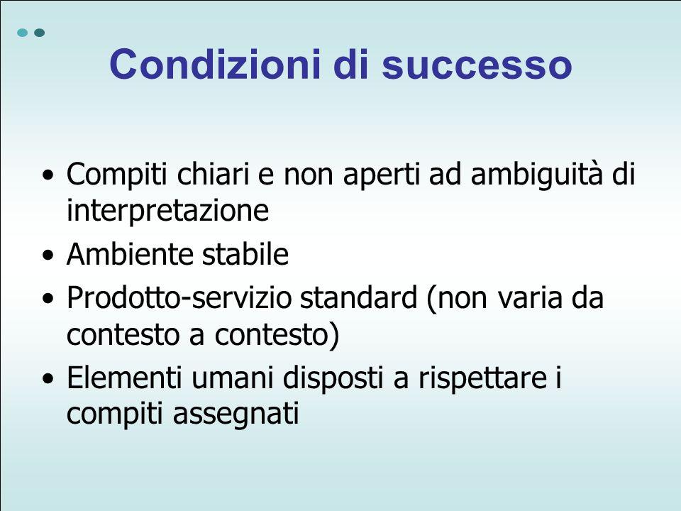 Condizioni di successo Compiti chiari e non aperti ad ambiguità di interpretazione Ambiente stabile Prodotto-servizio standard (non varia da contesto a contesto) Elementi umani disposti a rispettare i compiti assegnati
