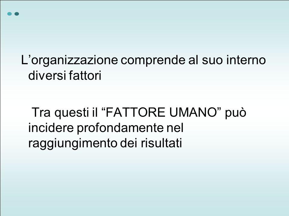 Lorganizzazione comprende al suo interno diversi fattori Tra questi il FATTORE UMANO può incidere profondamente nel raggiungimento dei risultati